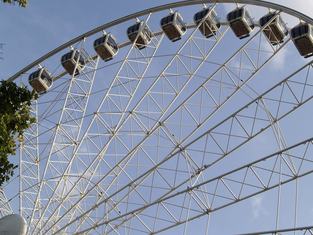 Budapest self guided walking tour: Budapest Eye Ferris Wheel